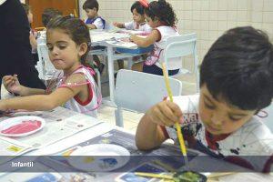 Instituto Vianna Júnior: do infantil à pós-graduação